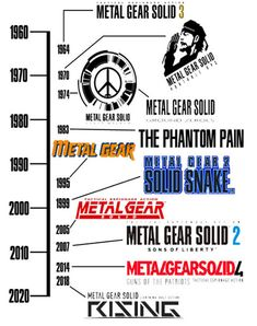 The Metal Gear Saga timeline Special Forces Logo, Metal Gear Solid Series, Metal Gear Rising, Pin Up Pictures, Gear Art, Classic Video Games, The Fox And The Hound, Gears, Diamond Dogs