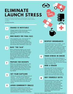 Grab the cheatsheet, read the post, experience less stress the next time you launch anything in your business.