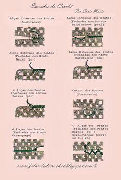 FALANDO DE CROCHET: COMO EMENDAR CROCHE