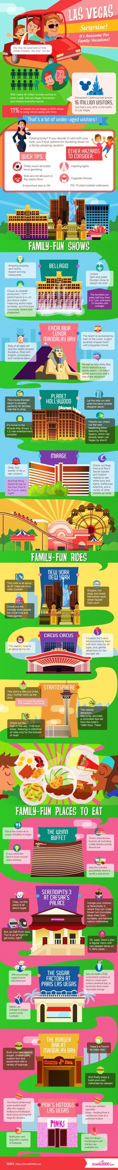 Family Vacation Guide to Las Vegas - Travel infographic. USA