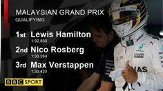 Qualifying at the Malaysian Grand Prix