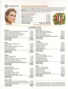 Marketplace $$$ Anti-aging Skin Care Comparisons, Chanel, Lancome, Estee Lauder, Clinique, Arbonne and more
