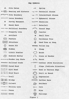 32 Super Ideas For Science Fiction Illustration Fantasy Art Writing Inspiration Pen & Paper, Map Symbols, Rpg Map, Dungeon Maps, Fantasy Map, Map Design, Drawing Tips, Drawing Ideas, Plans