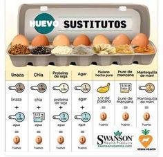 Cómo sustituir los huevos para veganizar recetas