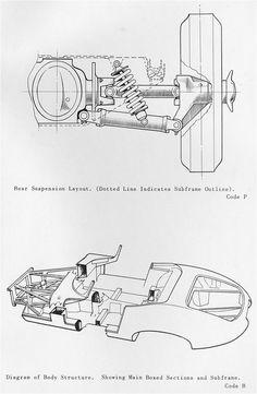 1961 Jaguar E type Jaguar Type, Cool Old Cars, Space Frame, Technical Drawings, British Sports Cars, Garage Art, Rear Ended, Pedal Cars, E Type
