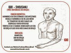 No sólo Cromopuncture: puntos de acupuntura TCM DE BRASIL
