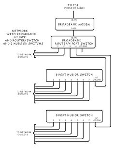 Mobile Home Electrical Service Pole Overhead Wiring Diagram | DIY ...