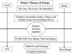Intro To Aristotle Philosophy Quotes Philosophy 1000 Word Essay