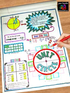 Unit Circle FUN Notes Doodle Pages also for Distance Learning Teaching Secondary, Secondary Math, Teaching Math, Math Teacher, Math Classroom, Classroom Ideas, Math Lesson Plans, Math Lessons, Math Resources
