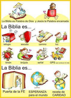 La Biblia es todas estas cosas. GRACIAS DIOS.