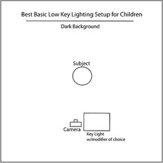 Photographing Young Children with Low-Key Lighting – Tutorial  Tips for Photographing Children | Here is no doubt that photographing young children can be a challenge, and never more so than when using a low-key lighting setup. So why bother? Because the drama and richness inherent in this type of lighting is SO worth it and because it's unexpected for high energy children's photography.