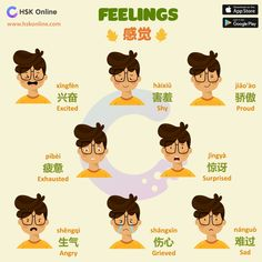 """""""How do you feel today? Mandarin Lessons, Learn Mandarin, Basic Chinese, How To Speak Chinese, Chinese Language, Japanese Language, Korean Language, Mandarin Characters, Chinese Flashcards"""