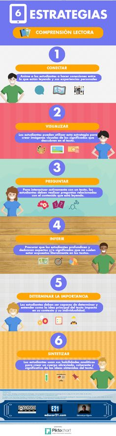 6 Estrategias Efectivas para Desarrollar la Comprensión Lectora | #Artículo #Educación Reading Projects, Study Organization, Mindfulness For Kids, Learn Faster, Reading Material, Teaching Spanish, Student Life, School Counseling, Speech And Language