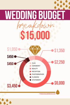 Wedding Budget Planner, Wedding Budget Breakdown, Wedding Planning On A Budget, Wedding Budget Checklist, Wedding Checklists, Event Planning, Wedding Tips, Wedding Stuff, Here Comes The Bride