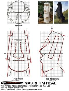 Chainsaw carving patterns - free Easter Island Tiki Head (originally described a. - Décoration et Bricolage Tiki Head, Tiki Statues, Tiki Totem, Tiki Art, Tiki Tiki, Tree Carving, Wood Carving Patterns, Wood Patterns, Fine Woodworking