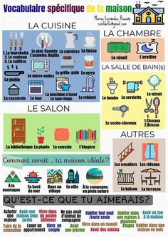 How To Learn French Classroom Learn French Verbs Fun Info: 1477142441 French Verbs, French Grammar, French Phrases, French Expressions, French Language Lessons, French Language Learning, French Lessons, French Teacher, Teaching French