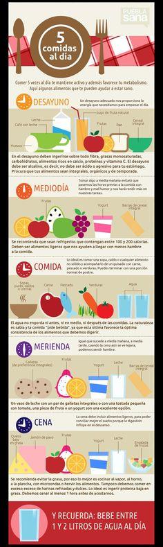 #tipsactivos. Cómo conseguir una alimentación saludable.