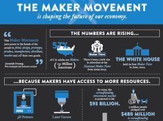 The Grommet Company Infographic published in Make Magazine's newsletter and blog: Maker Pro Newsletter  08.28.14