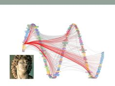The Social network of Alexander the Great: Social Network Analysis in Ancient History by Diane Cline