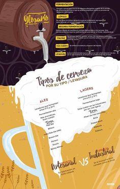 Guía rápida para entender todo sobre las cervezas artesanales con infografía y detalles. http://ift.tt/2naYeQG