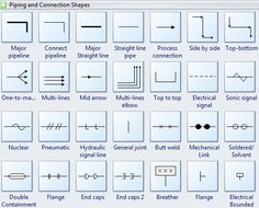 Powerful and easy-to-use electrical design software help create professional-looking electrical diagrams based on standard electrical symbols. Electrical Engineering Books, Electronic Engineering, Mechanical Engineering, Industrial Engineering, Electrical Symbols, Electrical Work, Dc Circuit, Circuit Board, Arduino