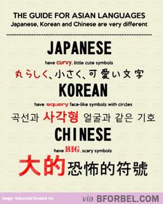 The Differences Between Japanese, Korean And Chinese…