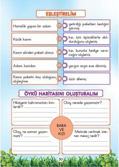 2,3.SINIF - Baba ve Kız (Okuduğumu Anlıyorum) Allah Islam, Erdem, Grade 1, Map, Education, Location Map, Teaching, Training, Educational Illustrations