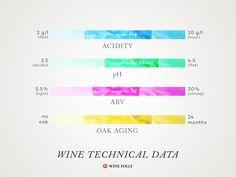 wine-tech-sheets