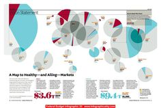 Federal Budget Infographic 20 - http://infographicality.com/federal-budget-infographic-20/