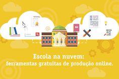 Escola na nuvem: ferramentas gratuitas de produção online - Fundação Telefônica
