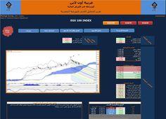 - صفحتنا على الفيس بوك Arabeya Online brokerage - عربية اون لايــن للوساطة فى الاوراق المالية - صفحتنا على الفيس بوك http://ift.tt/2dVncOP - المصدر http://ift.tt/2mldE4A
