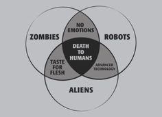 Zombies, robots, aliens