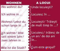 Wo wohnst du? | Unde locuiești | Deutsch Rumänisch - Rumänisch Lernen Sprachkurs Words, Language, Deutsch, Horse