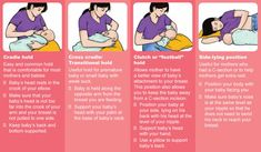 10 Baby Care Skills Every New Parent Should Master - Page 4 of 6 - Let Me Know First Time Parents, New Parents, Mom Survival Kit, Baby Care Tips, Holding Baby, A Day In Life, Baby Swaddle, Kids Sleep, Newborn Care