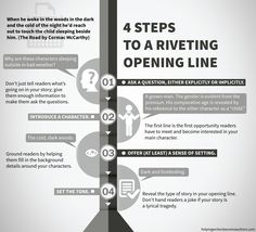 """""""5 Elements of a Riveting First Line"""" article by K.M. Weiland on helpingwritersbecomeauthors.com."""