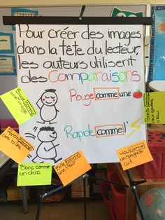 Français au primaire French Teacher, Teaching French, Teaching Materials, Teaching Tools, Teaching Ideas, Writing Skills, Writing Activities, Writing Posters, Core French