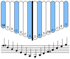 thumb piano or kalimba tuning
