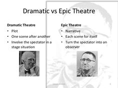 Dramatic vs Epic Letter Maker, Epic Theatre, The Spectator, Acting, Scene, Lettering, Words, Quotes, Art