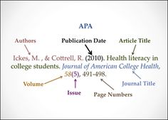 42 best apa style images on pinterest in 2018 academic writing