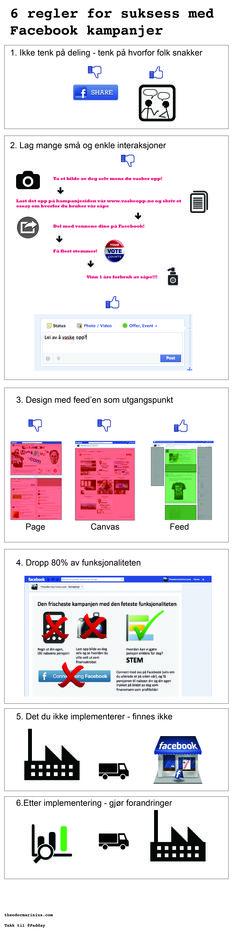 6 regler for vellykkede Facebook kampanjer. http://theodormarinius.com/6-regler-for-vellykkede-facebook-kampanje/#more-595
