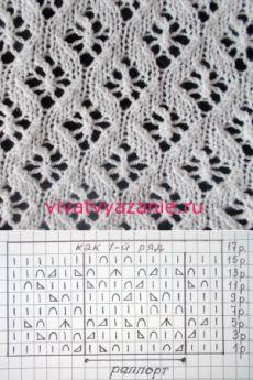 Мелкие ажурные ромбы: схема узора для вязания спицами