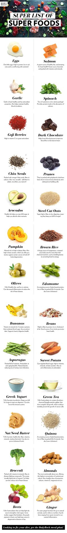 26 Super List of Super Foods #Infographics