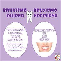 Bruxismo Diurno , Bruxismo Nocturno #minisonrisa #odontologia minisonrisa.blogspot.com