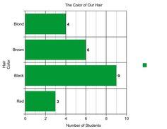 Illuminations: Look at Me-hair color