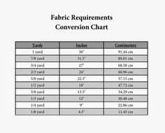 Dmc To Anchor Conversion Chart  Stitchtastic  Embroidery
