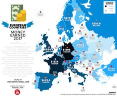 European countries by money earned in 2017 (revenues) [5000  4078] #infographic http://bit.ly/2mvUxoF