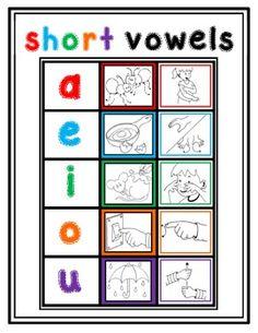 JOLLY PHONICS SHORT VOWEL POSTER/VISUAL - TeachersPayTeachers.com
