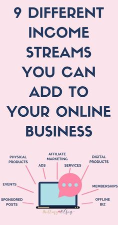 Jaw-Dropping Useful Tips: Affiliate Marketing India make money from home budget.Affiliate Marketing Disclaimer make money from home budget.Work From Home Companies. Make Money Blogging, Make Money From Home, Way To Make Money, Make Money Online, Money Fast, Money Tips, Blogging Ideas, Digital Marketing Strategy, Business Marketing