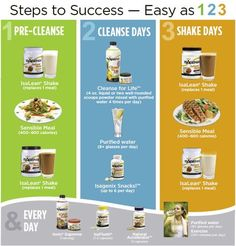 Isagenix 30 day challenge. Are you ready?? Contact me to get started on the healthier you today.. http://4amyhall.isagenix.com
