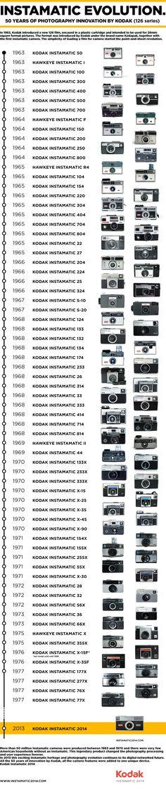 Kodak Instamatic 2014 | Pure Kodak